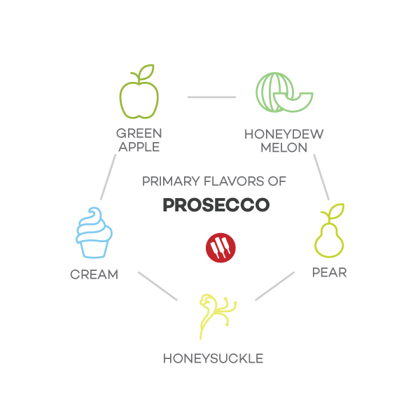 prosecco-taste-notes