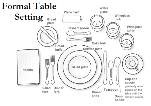 formal_table_setting_diagram_instructions_picture