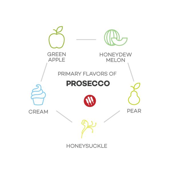prosecco-taste-notes